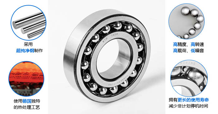 调心球轴承是二条滚道的内圈和滚道为球面的外圈之间,装配有圆球状滚珠的轴承。调心球轴承有圆柱孔和圆锥孔两种结构,保持架的材质有钢板、合成树脂等。其特点是外圈滚道呈球面形,具有自动调心性,可以补偿不同心度和轴造挠度调心球轴承成的误差,但其内、外圈相对倾斜度不得超过3度。